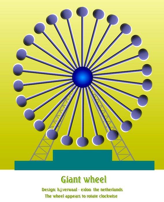 giant wheel Optical Illusion